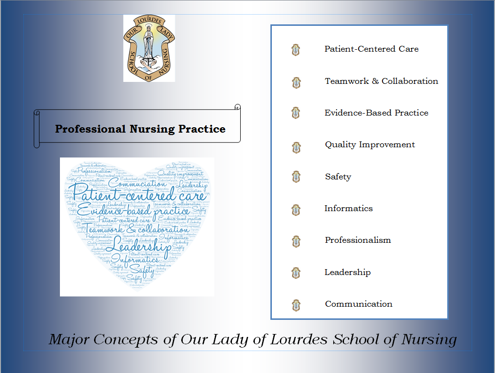 major concepts our lady of lourdes school of nursing curriculum